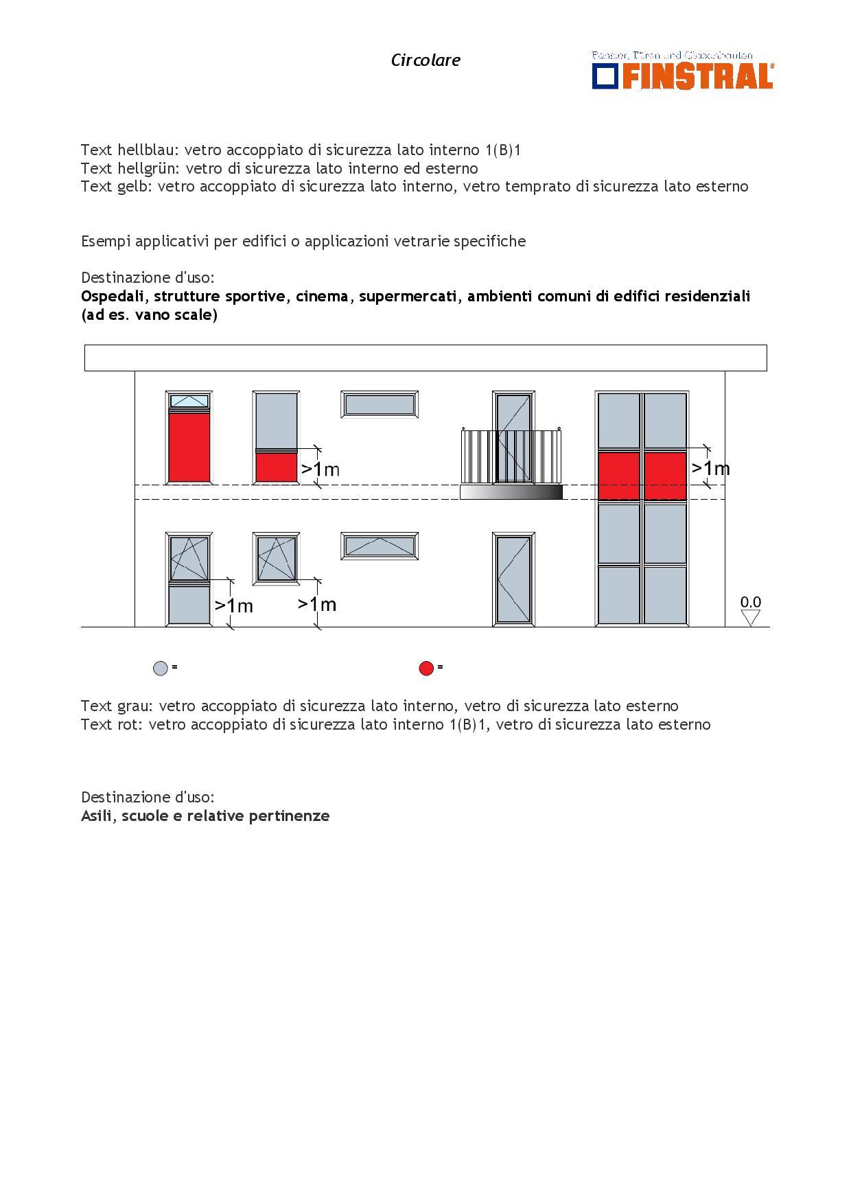 Revisione Norma UNI 7697_IT-page-008