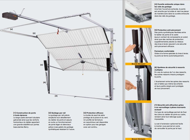 Porta basculante hormann mod berry n80 maffei sistemi - Verrouillage porte de garage basculante ...