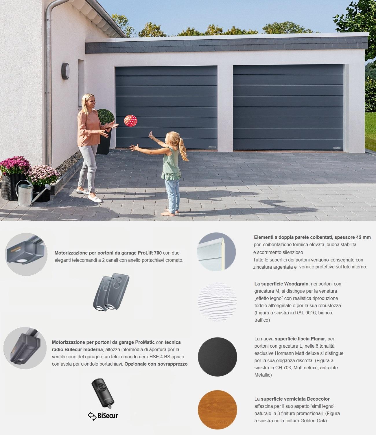Hormann 2019 Garage Light: Offerta Portone Sezionale Da Garage Hormann RenoMatic 2019