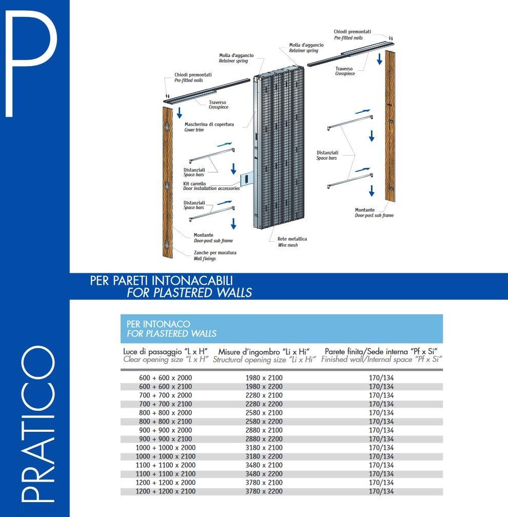 pratico5
