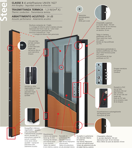 Porta blindata mod steel c di alias maffei sistemi srl - Costo serratura porta ...