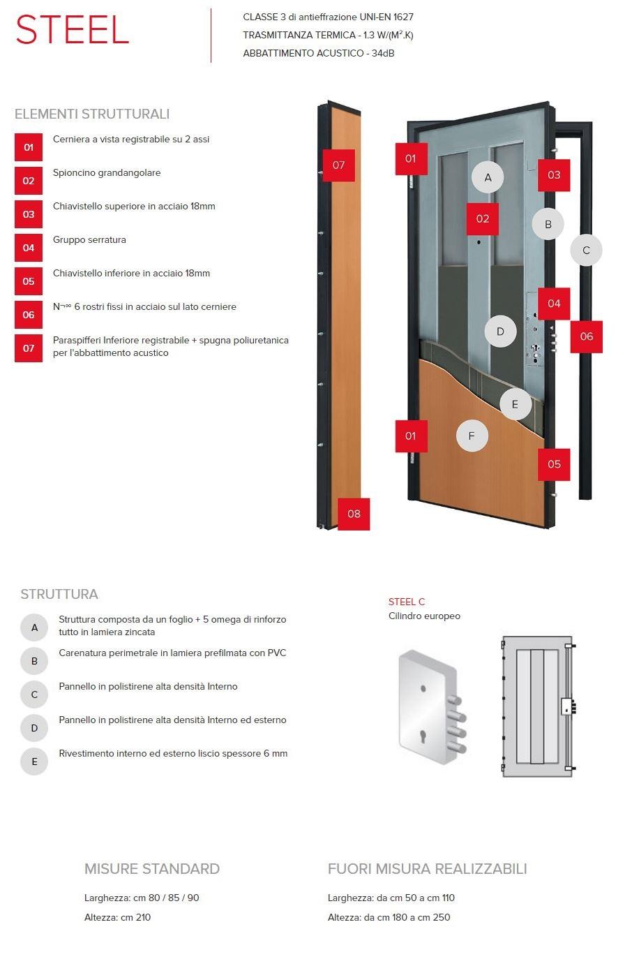 Porta Blindata Alias Modsteel C Maffei Sistemi Vendita Online