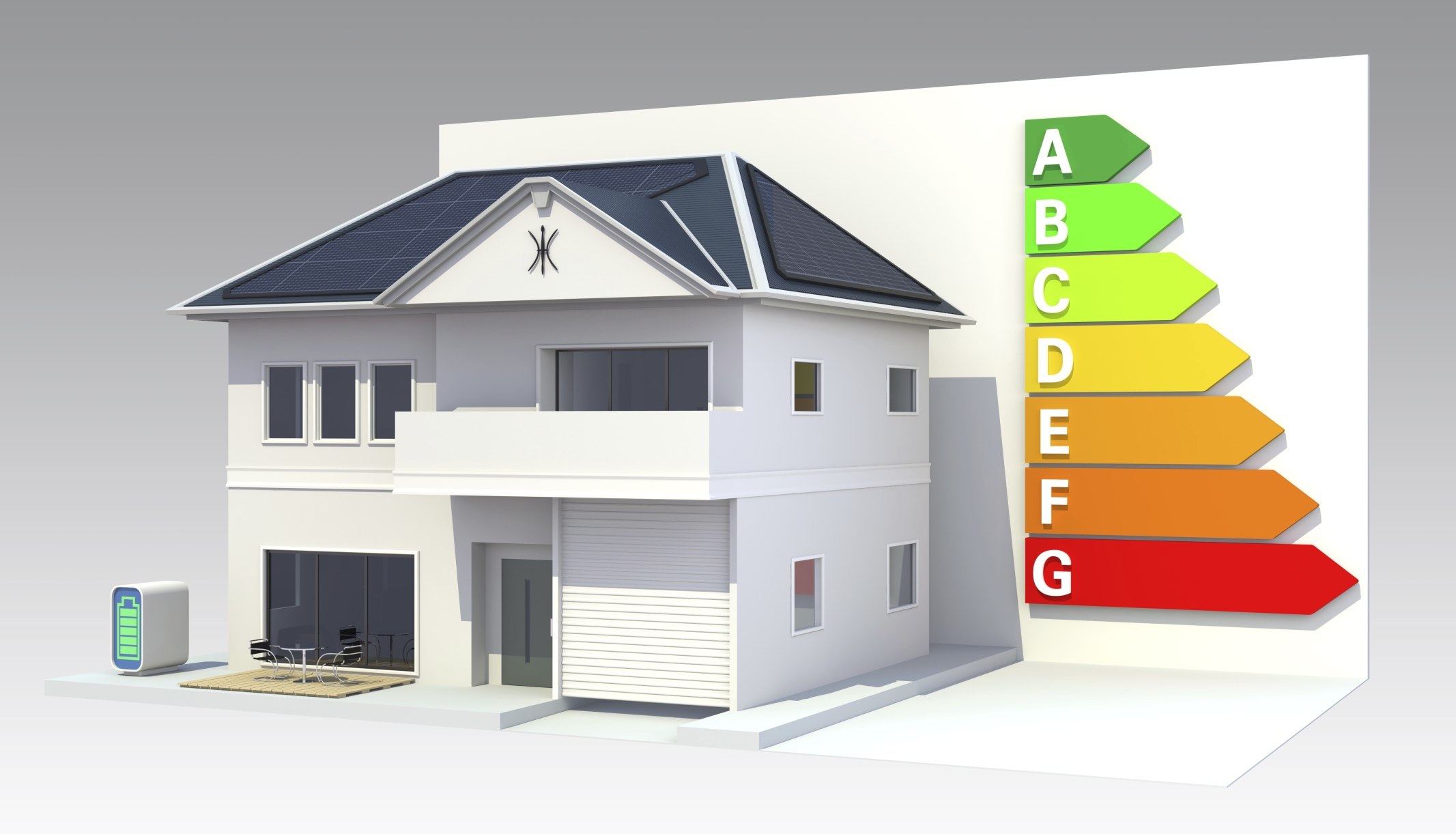 Smart house with roof mounted solar panels,energy classification chart