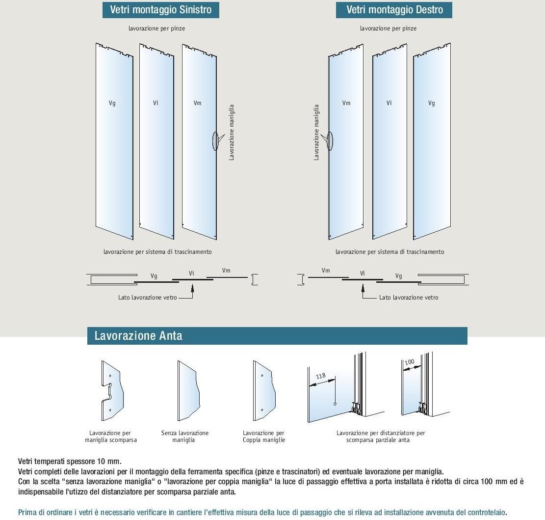 Montaggio porta scrigno essential - Montaggio porta scorrevole scrigno ...