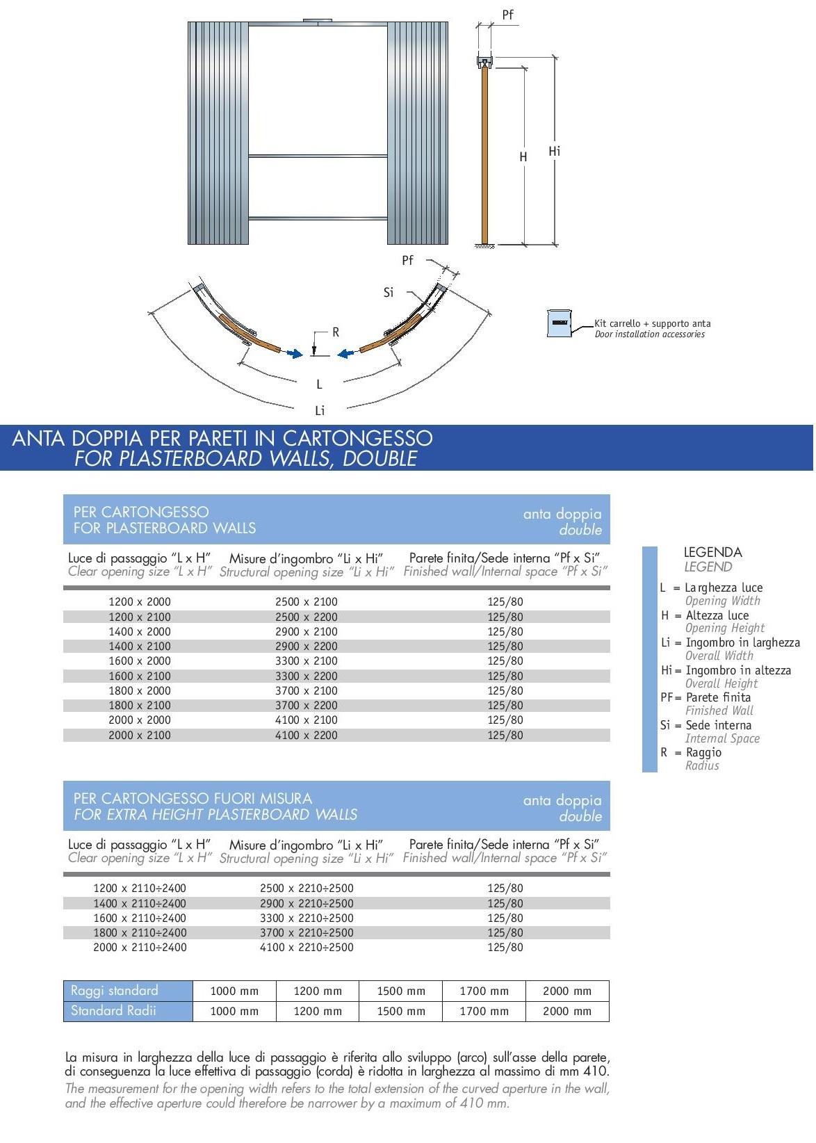 controtelaio_scheda_orbitale-page-004