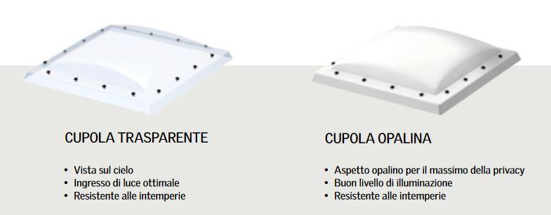 Finestra per tetti piani velux cfp 0073 fisso non apribile for Dimensioni finestre velux nuova costruzione