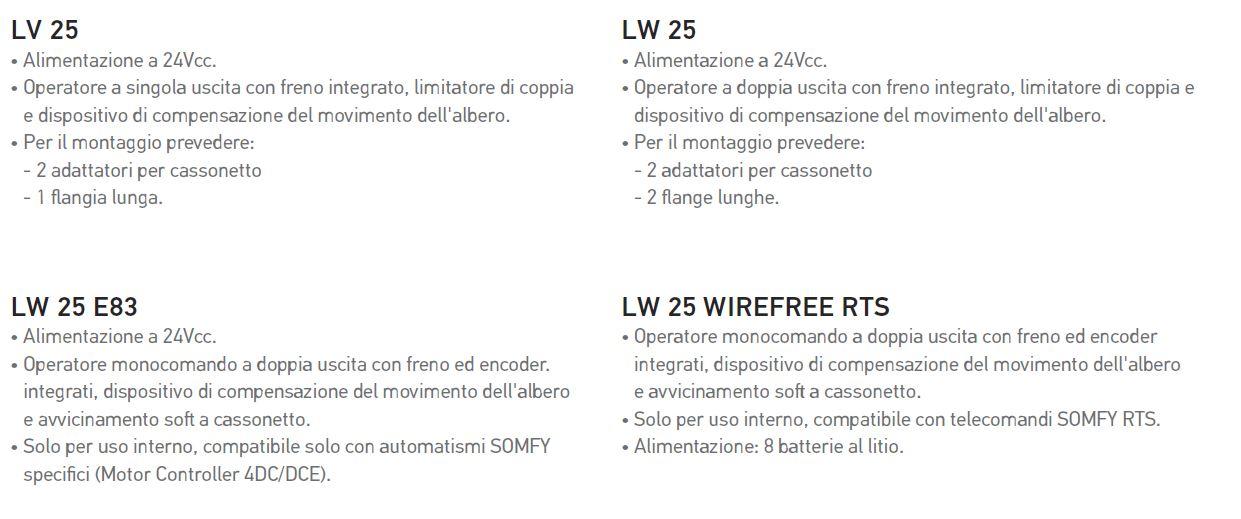 concept-25-2