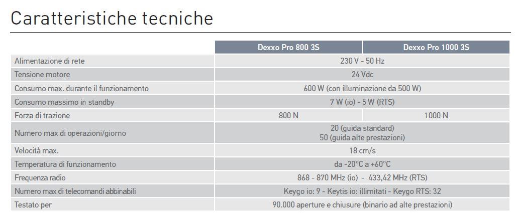 dexxo-8001000-cartech