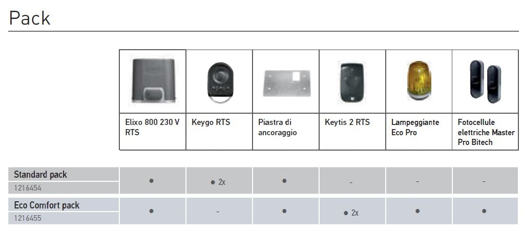 eixo-800-pack
