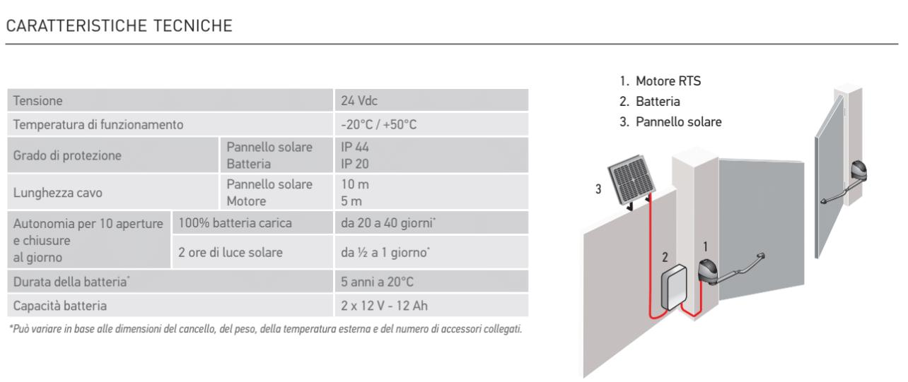 solar set1