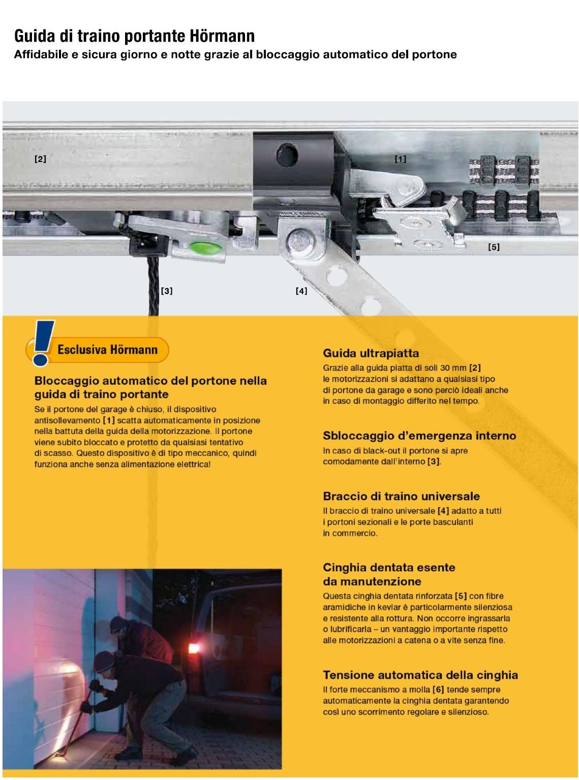 Schema Elettrico Hormann : Guida per motorizzazioni per porte da garage hormann maffei