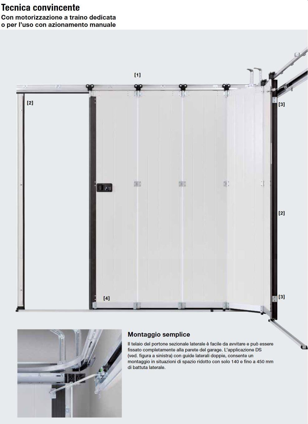 Portone sezionale laterale hst hormann maffei sistemi - Portone sezionale laterale prezzi ...