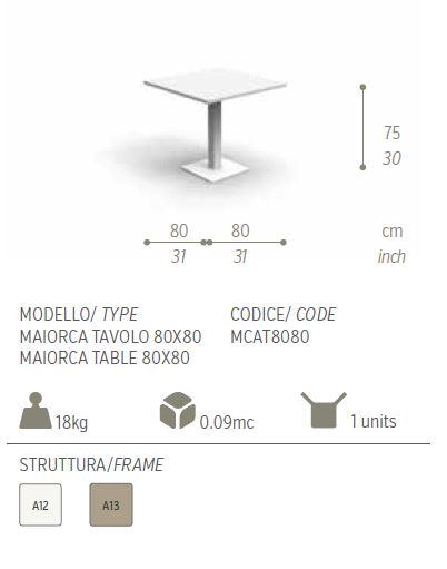 MAIORCA 00X 80