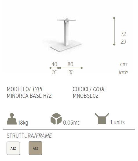 MINORCA 2