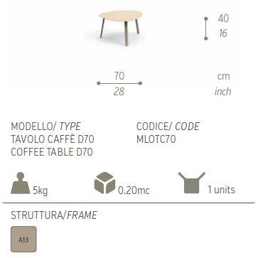 milotextilene Tavolo caffe d70