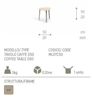 milotextilene tav caff 50