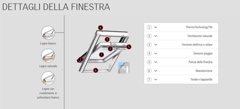 Finestra per tetto apertura elettrica velux mod integra for Montaggio velux costo
