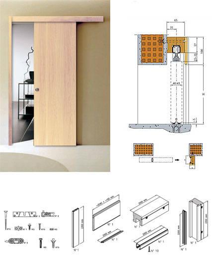 Kit mantovana per porte scorrevoli esterno muro scrigno for Copri muro esterno prezzi