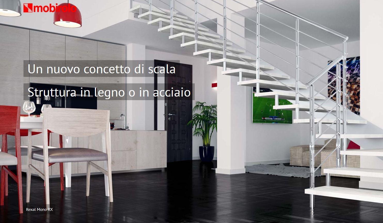 scala3