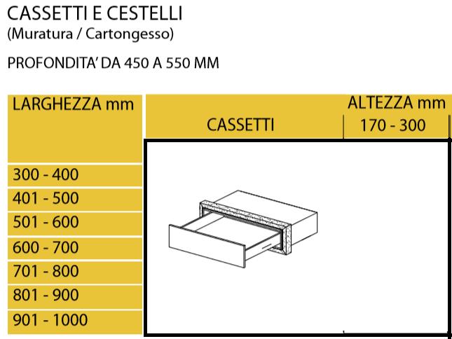 cassetti3