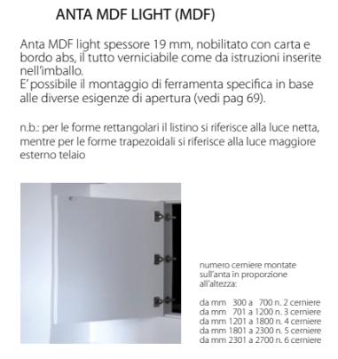 ANTA1
