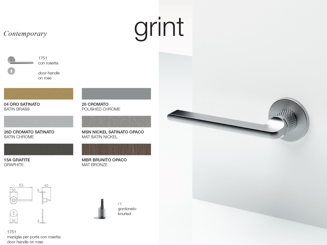 grint2