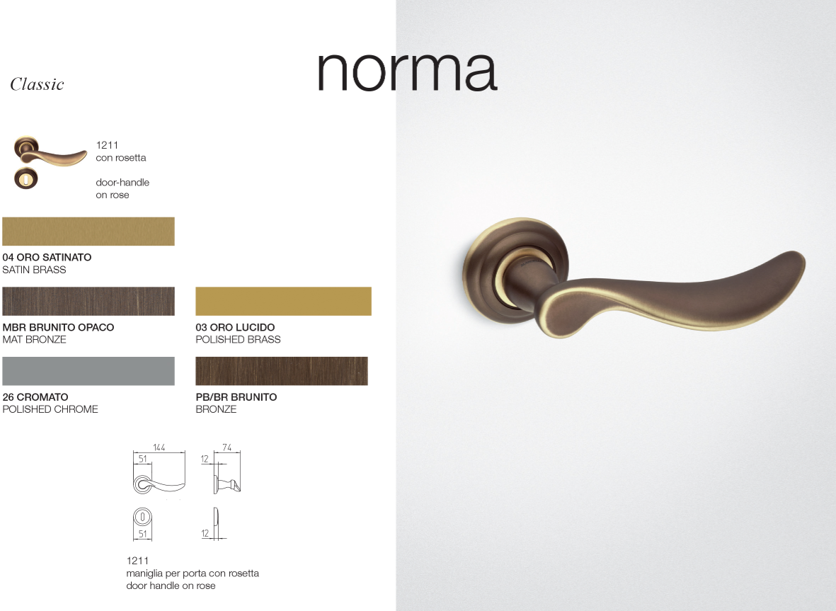 norma1
